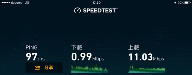STUDIO A x 日本2.2GB Lite上網卡的上網速度@柊家旅館新館